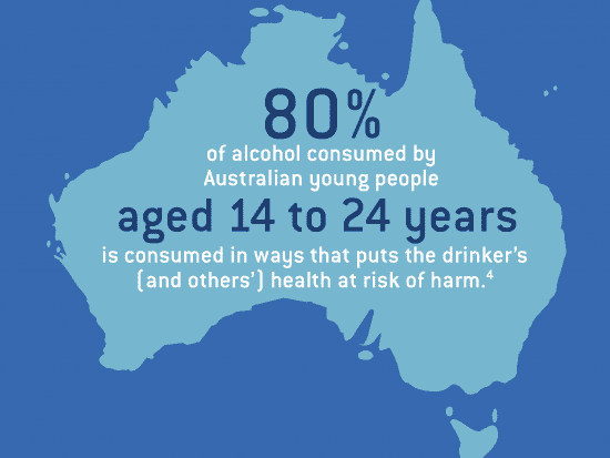 Harmful effects of alcohol marketing on children and youth, reported on by AARB #HeartDriven