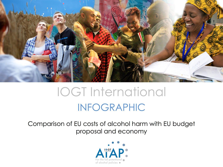 Infographic EU budget VS alcohol harm